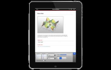 Interactive Ebooks for iPad